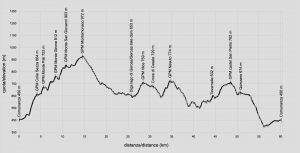 fate-profilo-altimetrico